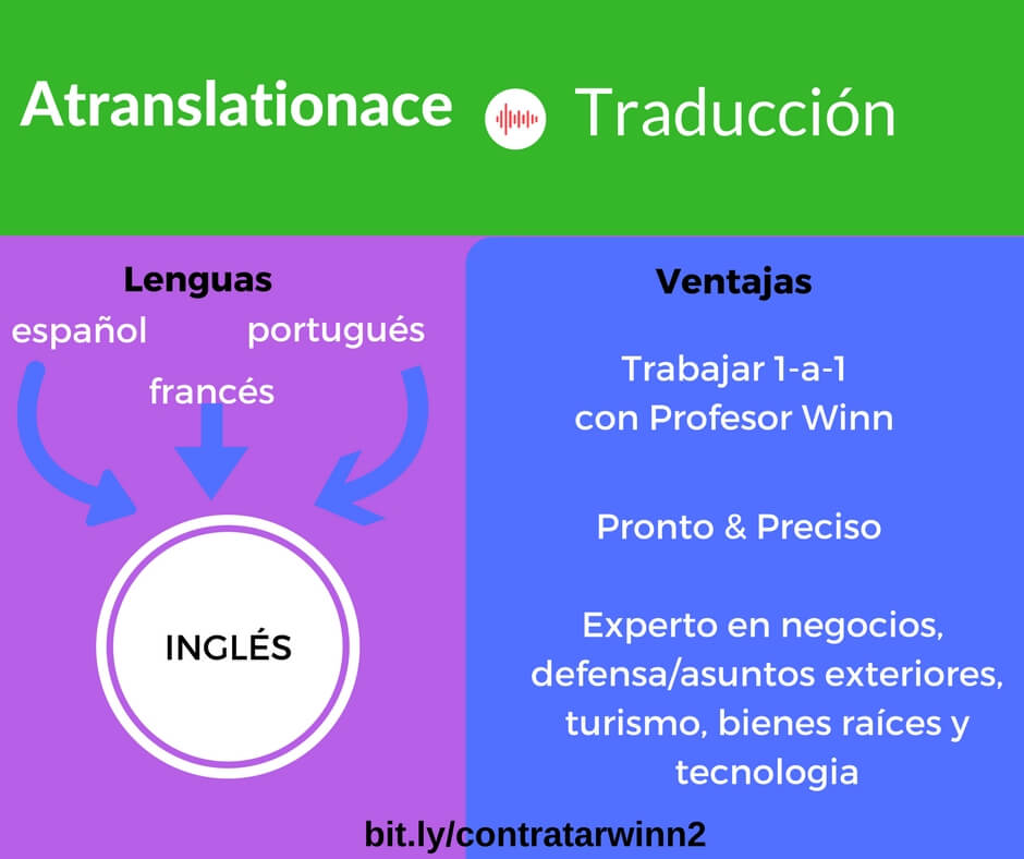 traducción contratar winn